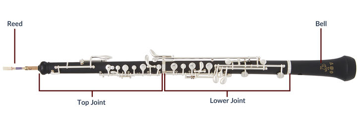 How to play the Oboe